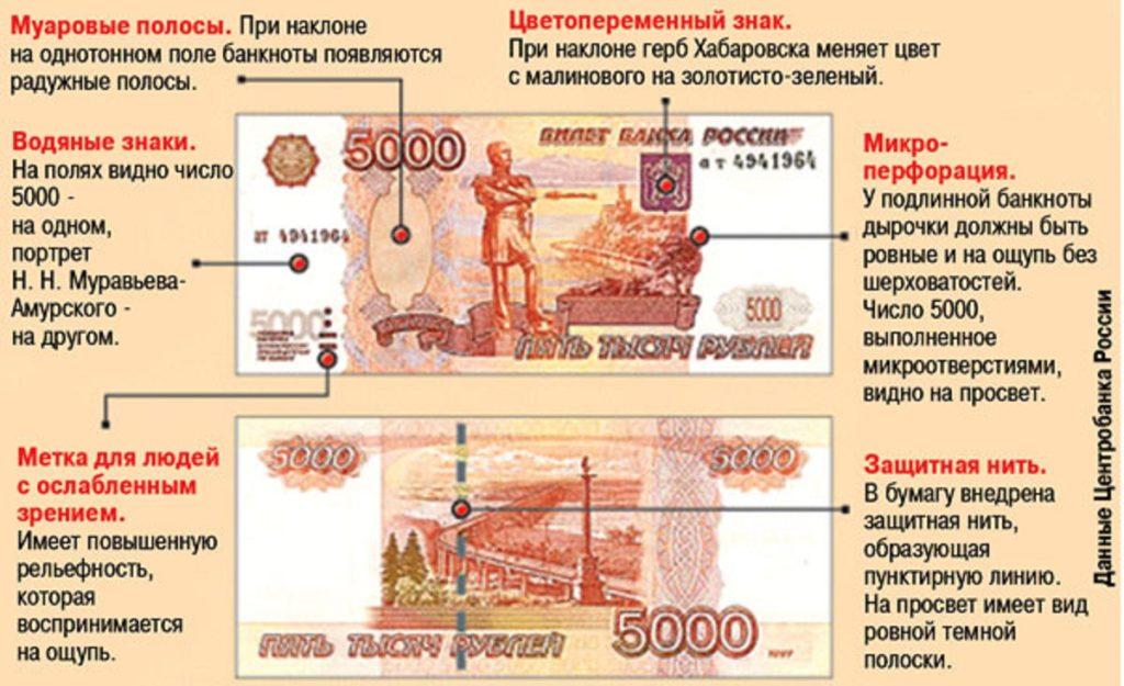 Изучим последние на образце пятитысячной банкноты 2010 года: