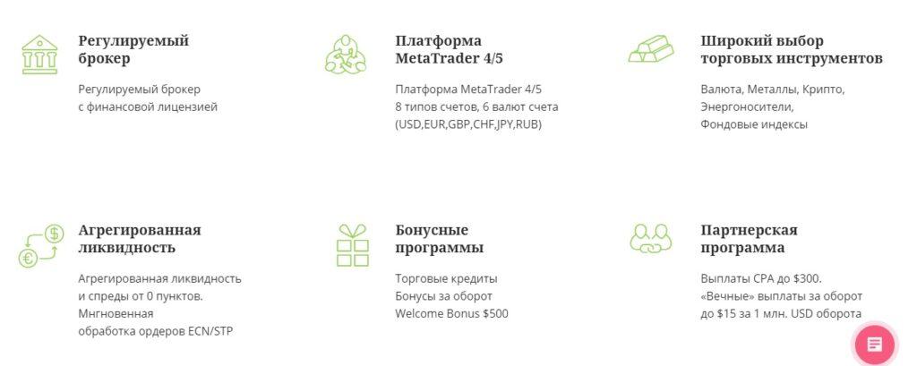 сайт торговые условия