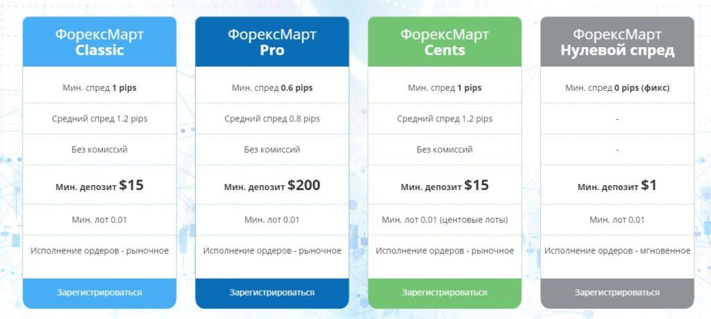 обзор счетов forexmart
