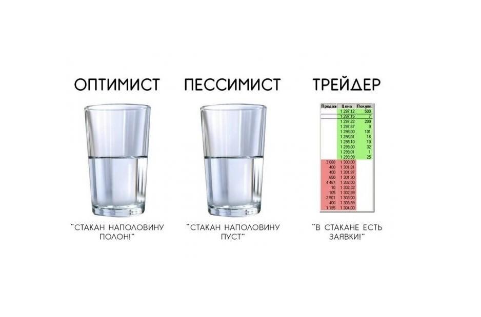Как биржевой стакан помогает трейдеру? Польза в торговле