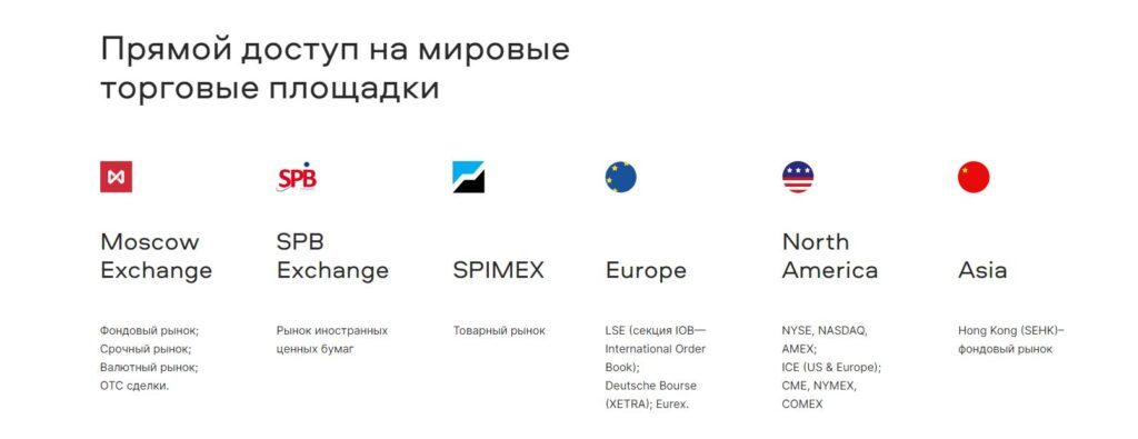 iti capital выход на биржи