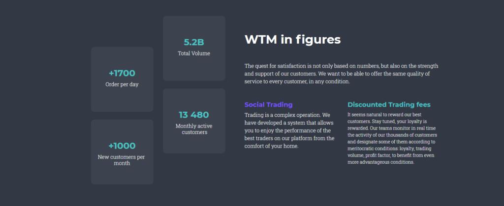 wtm условия торговли с криптокухней